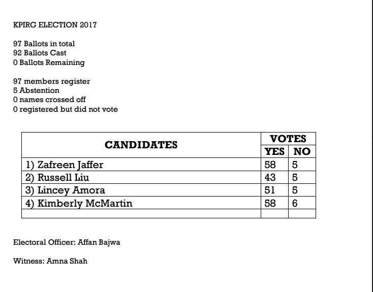 Results2017